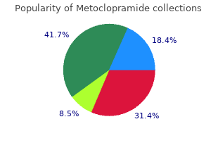 purchase metoclopramide 10mg free shipping