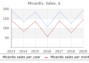 purchase micardis overnight delivery