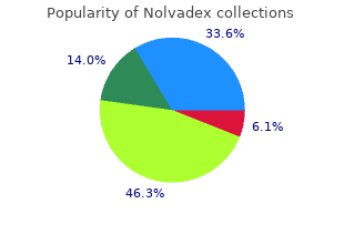 purchase 20 mg nolvadex with mastercard