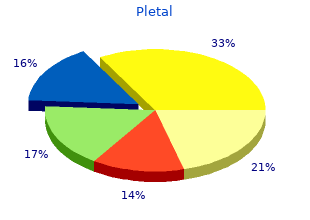 order pletal 100 mg fast delivery