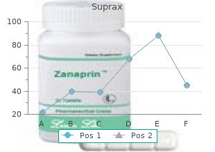 order suprax with mastercard