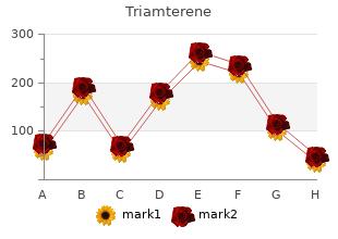 order 75 mg triamterene amex
