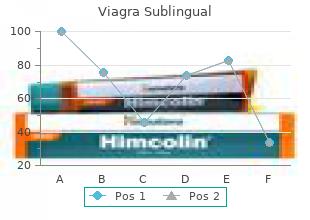 buy 100 mg viagra sublingual free shipping