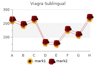 order viagra sublingual pills in toronto