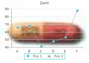 discount zerit 40 mg amex