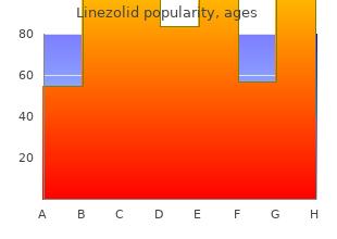 cheap 600 mg linezolid visa