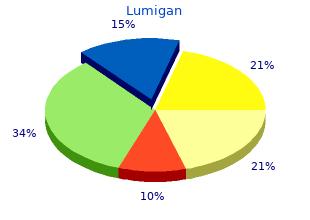 discount generic lumigan canada