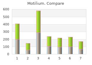 buy motilium pills in toronto