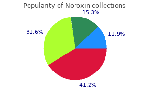 noroxin 400 mg for sale