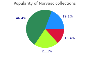 purchase norvasc with amex
