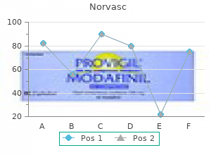 norvasc 5mg fast delivery