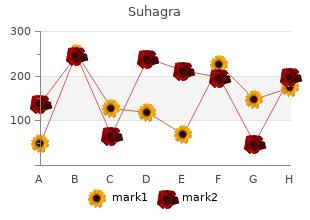 buy suhagra 100mg lowest price