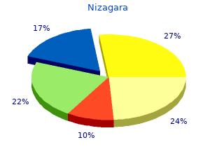 discount 50mg nizagara overnight delivery