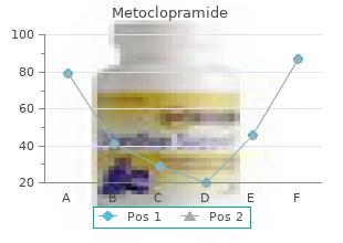 discount 10mg metoclopramide amex