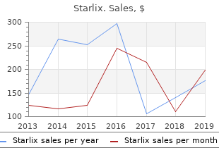 discount starlix master card