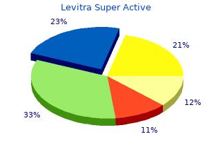 generic 20 mg levitra super active otc