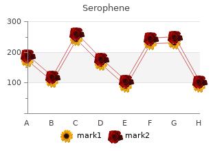 buy discount serophene 100mg