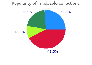 buy generic tinidazole 500mg online