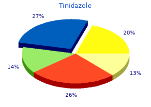 purchase tinidazole cheap online