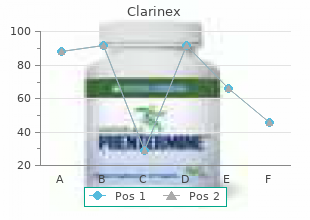 purchase clarinex in united states online