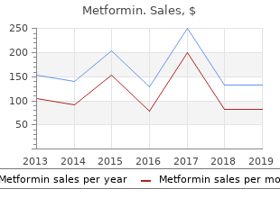 metformin 500mg for sale