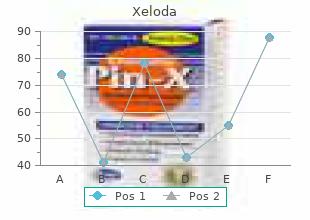 buy xeloda 500 mg with mastercard
