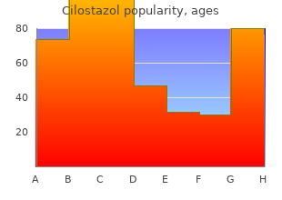 safe 50 mg cilostazol