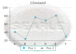 purchase cilostazol 100 mg without a prescription