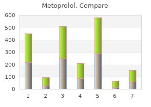 buy generic metoprolol 50mg on line