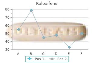 purchase cheap raloxifene line