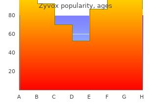 buy zyvox 600mg on-line