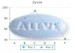 order zyvox 600mg line