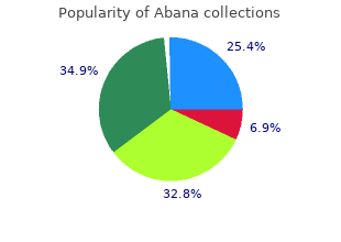 discount abana 60pills overnight delivery
