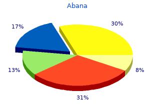 abana 60pills low price