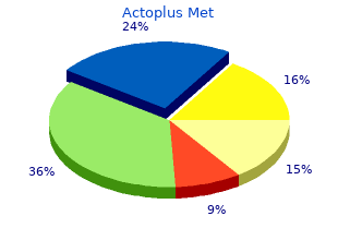 order 500mg actoplus met overnight delivery