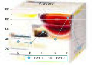 alavert 10mg low cost