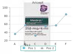 buy aricept on line amex