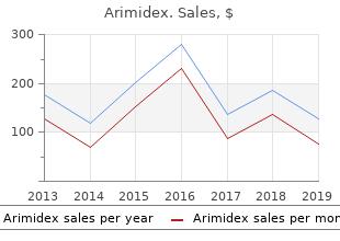 cheap arimidex online