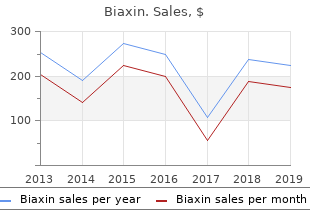 discount 500 mg biaxin with mastercard