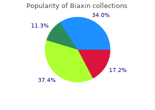 discount biaxin 500 mg overnight delivery