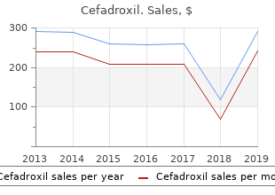 buy 250 mg cefadroxil with amex