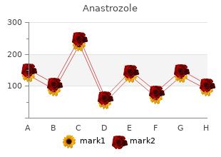 anastrozole 1mg discount