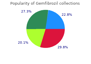 cheap gemfibrozil 300 mg fast delivery