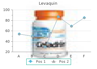 generic levaquin 750mg free shipping