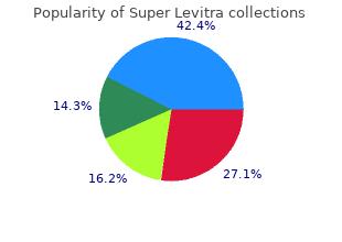 buy super levitra 80mg with visa