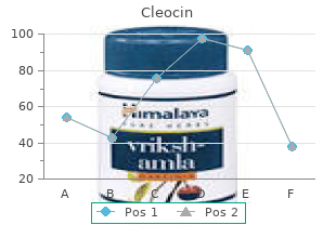 generic cleocin 150 mg without a prescription
