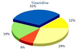 buy cheap tizanidine line