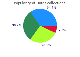 order dutas once a day
