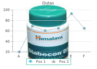 discount dutas on line